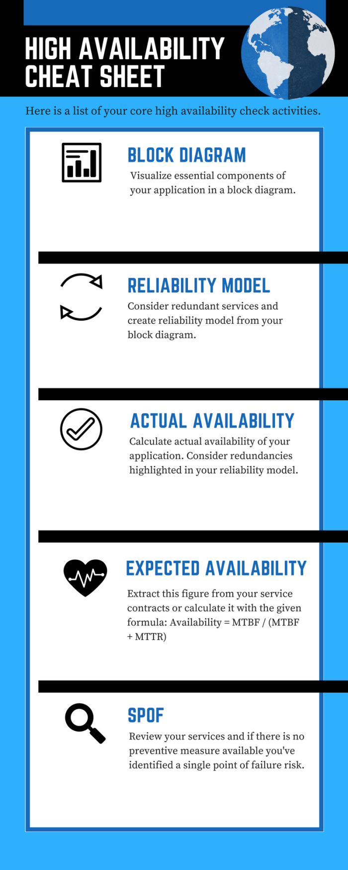 High Availability Cheat Sheet