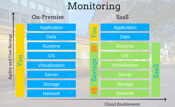 MonitoringFormCloud (1)